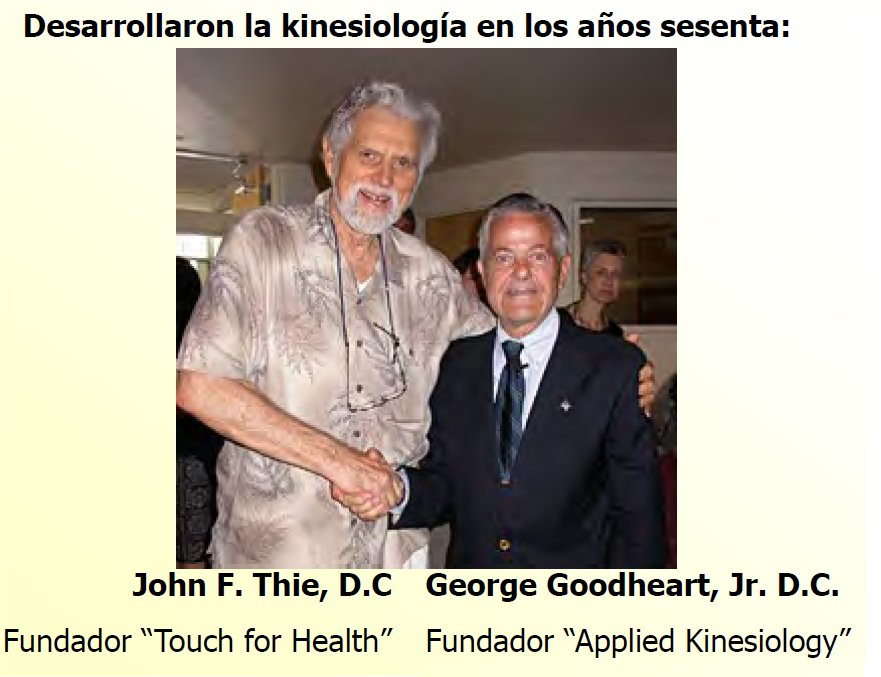 John Thie y George Goodheart