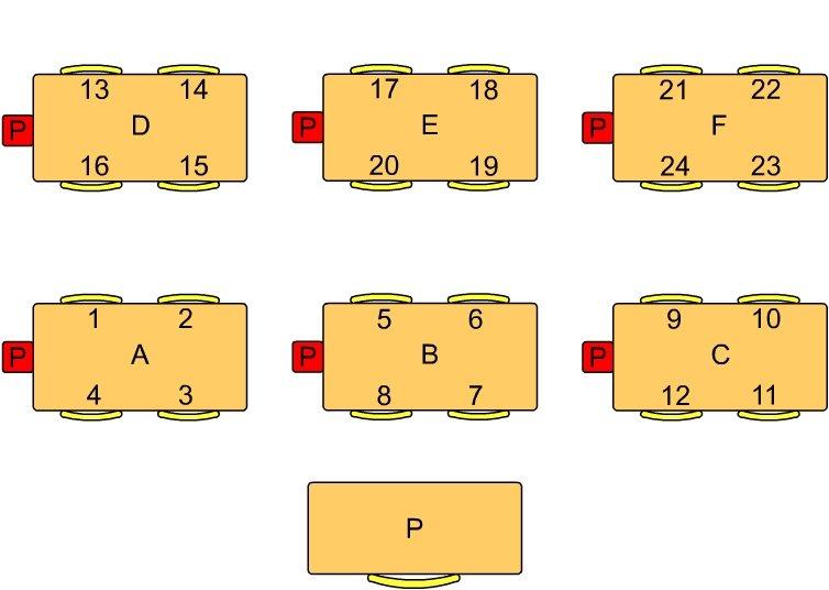 Aula Grupos - Mirada Sistémica